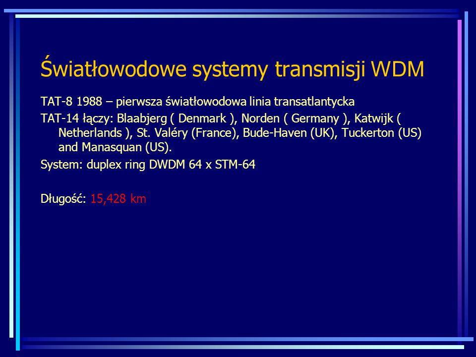 Światłowodowe systemy transmisji WDM