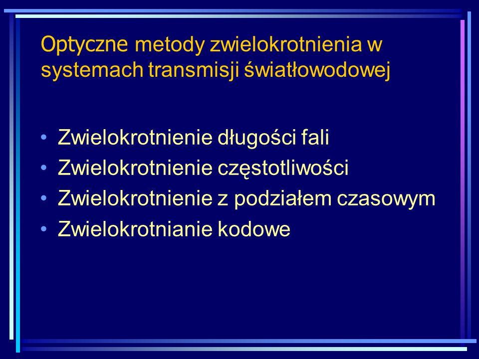 Optyczne metody zwielokrotnienia w systemach transmisji światłowodowej