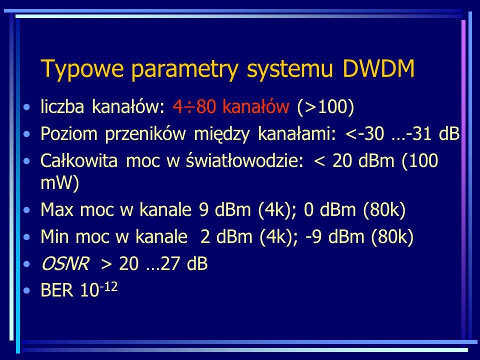 Typowe parametry systemu DWDM