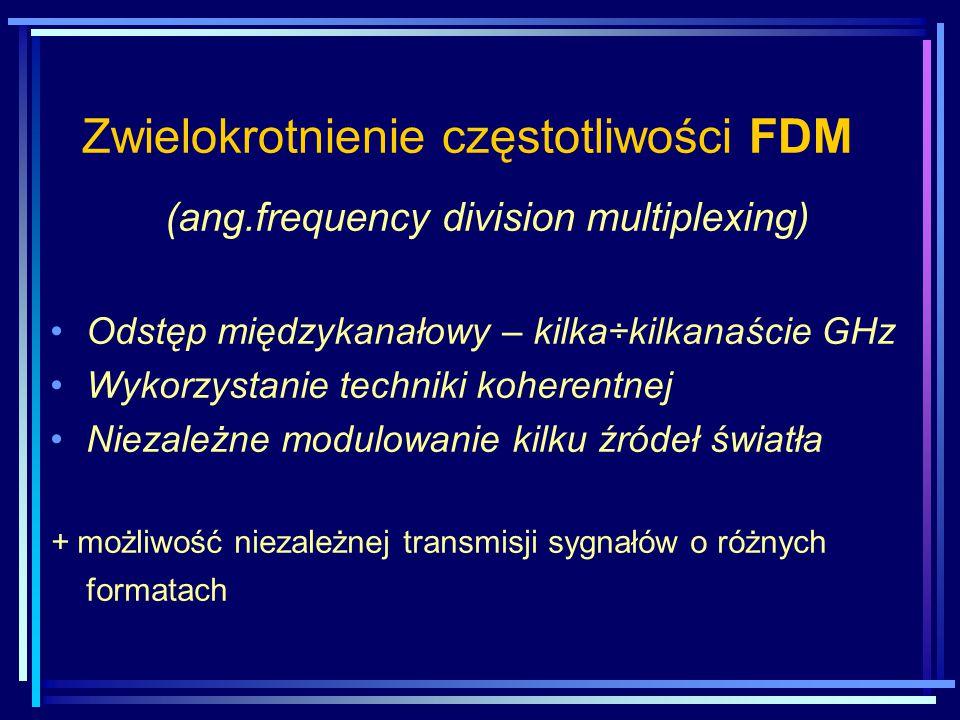 Zwielokrotnienie częstotliwości FDM