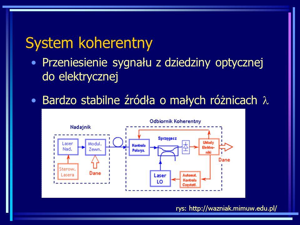 System koherentny Przeniesienie sygnału z dziedziny optycznej do elektrycznej. Bardzo stabilne źródła o małych różnicach l.