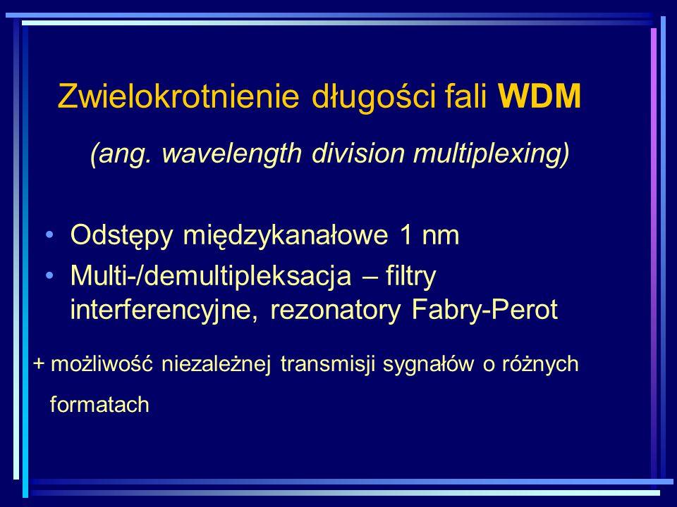 Zwielokrotnienie długości fali WDM