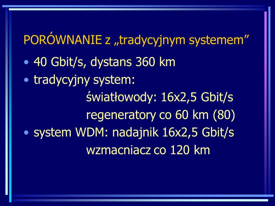 """PORÓWNANIE z """"tradycyjnym systemem"""