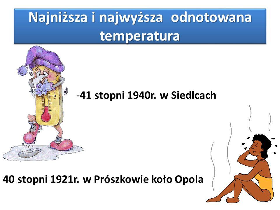 Najniższa i najwyższa odnotowana temperatura