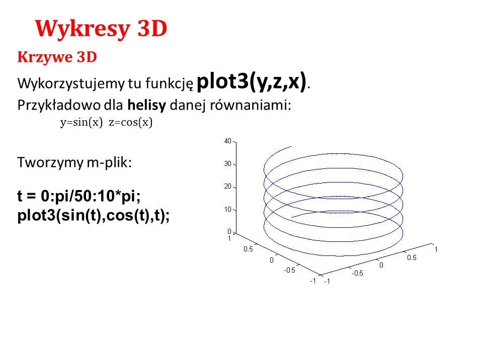 Wykresy 3D Krzywe 3D Wykorzystujemy tu funkcję plot3(y,z,x).