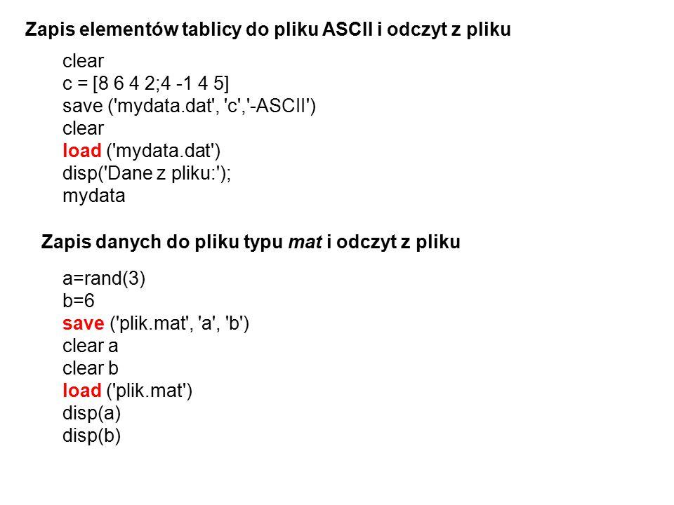 Zapis elementów tablicy do pliku ASCII i odczyt z pliku