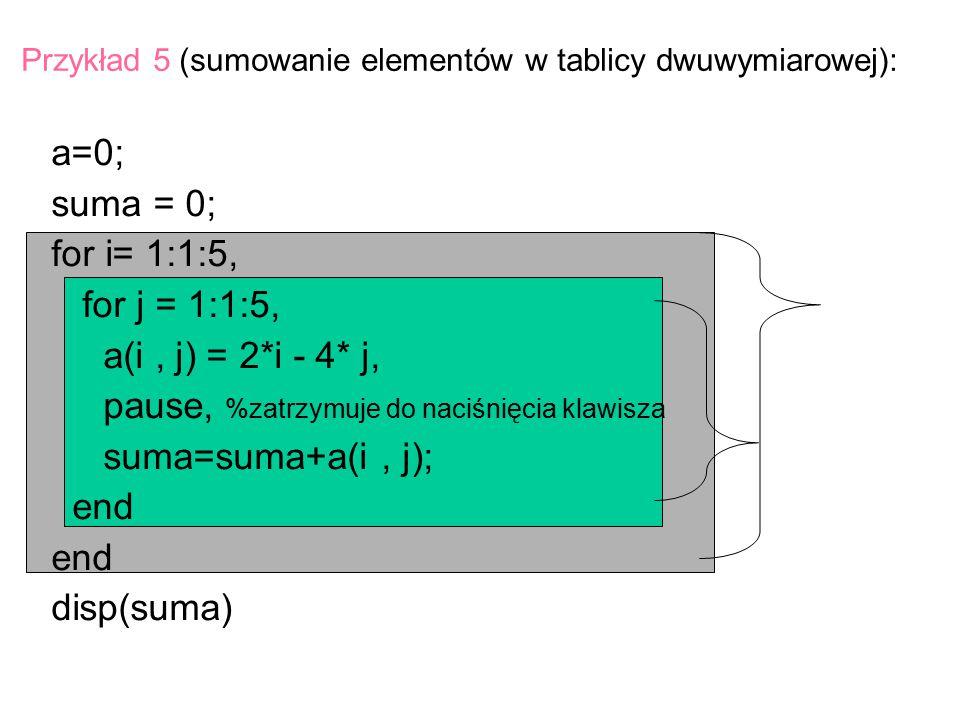 pause, %zatrzymuje do naciśnięcia klawisza suma=suma+a(i , j); end
