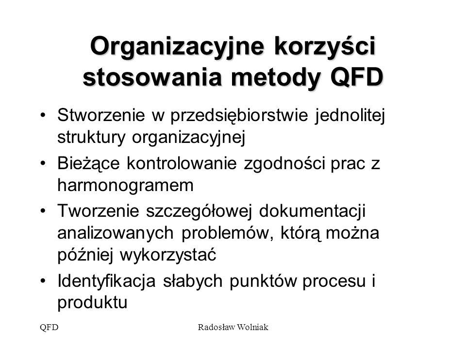 Organizacyjne korzyści stosowania metody QFD