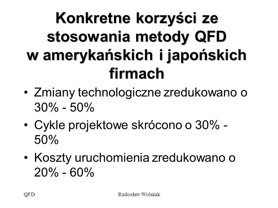 Konkretne korzyści ze stosowania metody QFD w amerykańskich i japońskich firmach