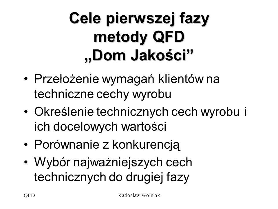 """Cele pierwszej fazy metody QFD """"Dom Jakości"""