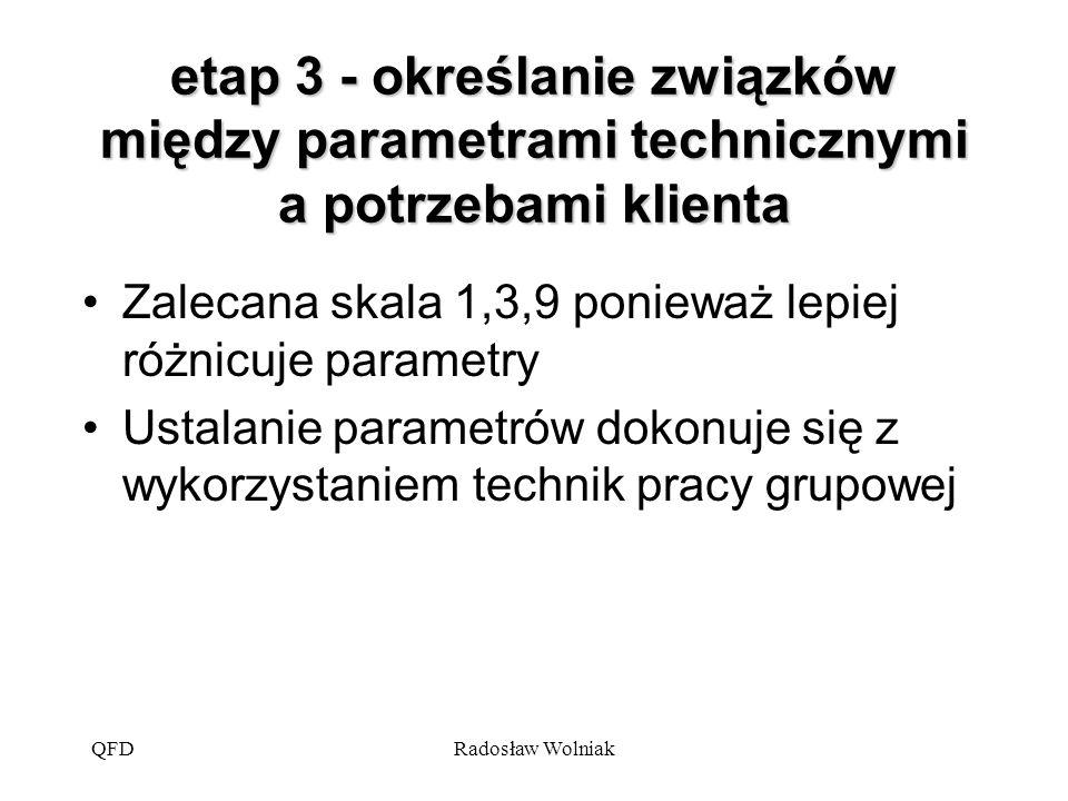 etap 3 - określanie związków między parametrami technicznymi a potrzebami klienta