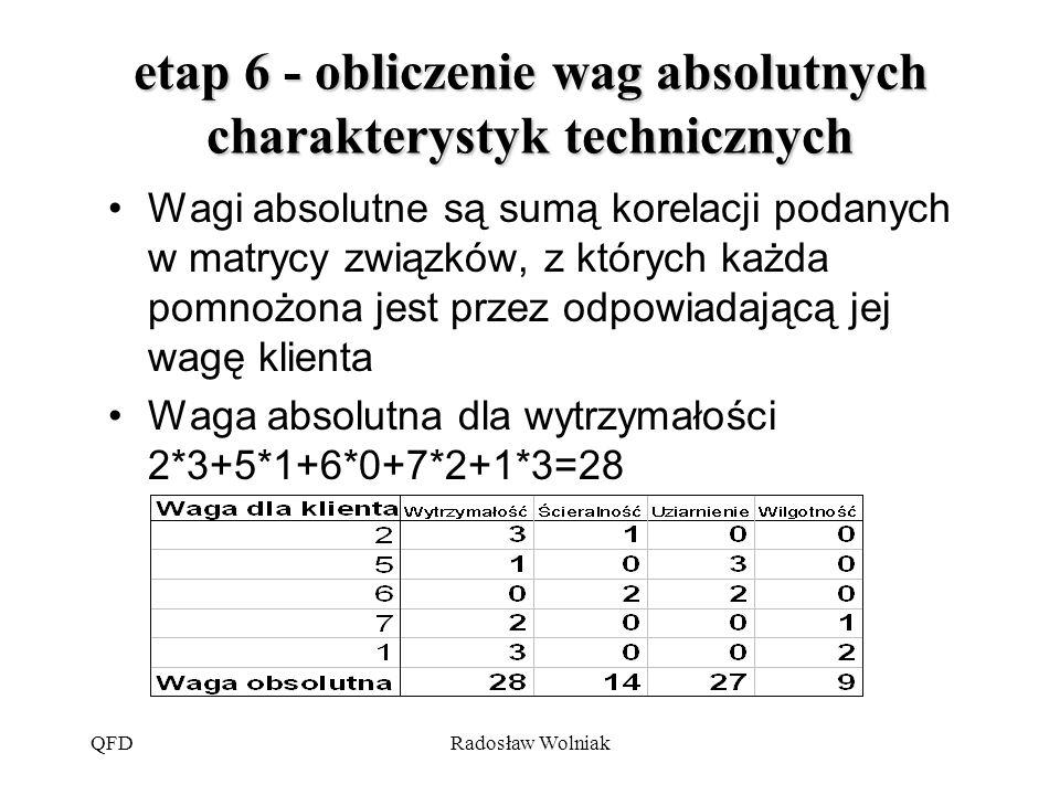 etap 6 - obliczenie wag absolutnych charakterystyk technicznych