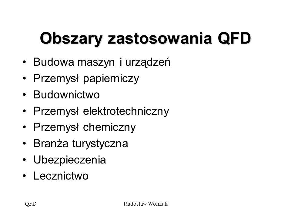 Obszary zastosowania QFD