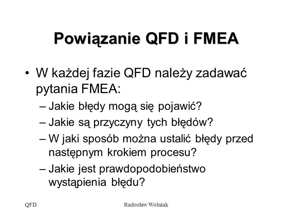 Powiązanie QFD i FMEA W każdej fazie QFD należy zadawać pytania FMEA: