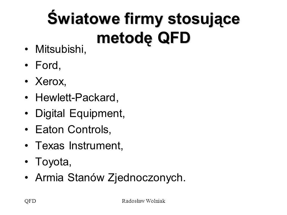 Światowe firmy stosujące metodę QFD