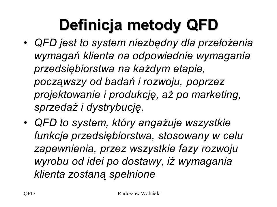 Definicja metody QFD