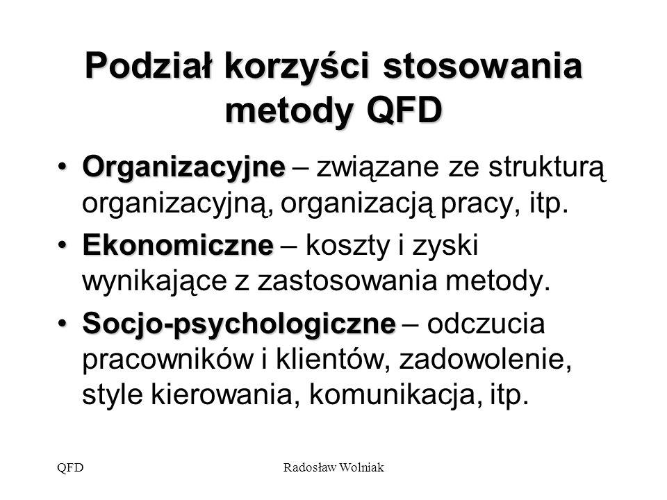 Podział korzyści stosowania metody QFD
