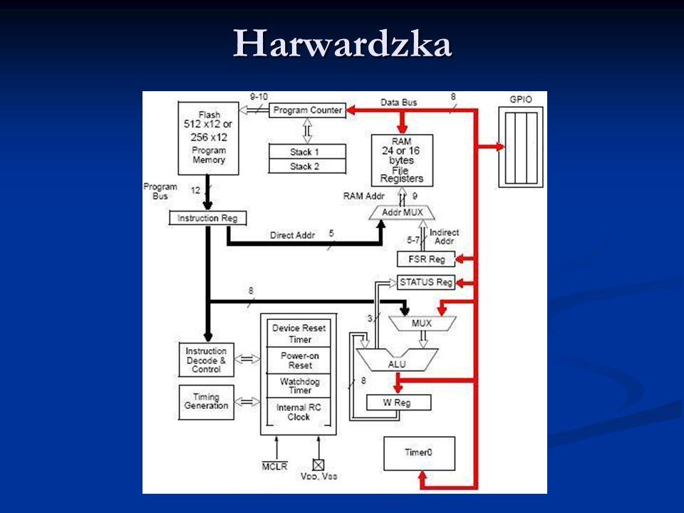 Harwardzka