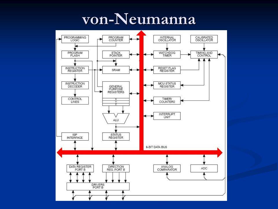 von-Neumanna