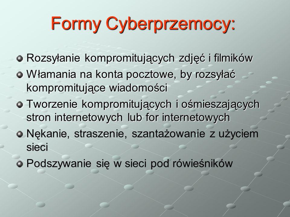 Formy Cyberprzemocy: Rozsyłanie kompromitujących zdjęć i filmików