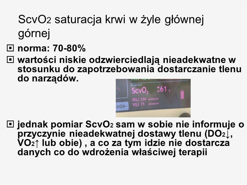 ScvO2 saturacja krwi w żyle głównej górnej