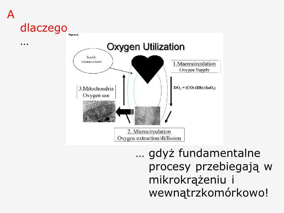 A dlaczego… … gdyż fundamentalne procesy przebiegają w mikrokrążeniu i wewnątrzkomórkowo!