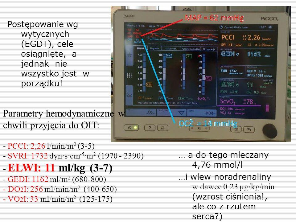 Parametry hemodynamiczne w chwili przyjęcia do OIT: