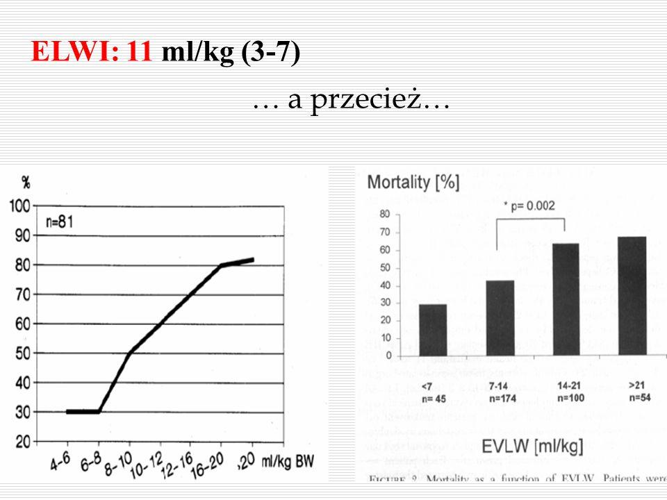 ELWI: 11 ml/kg (3-7) … a przecież…