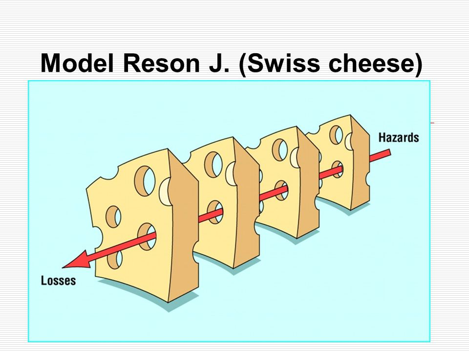 Model Reson J. (Swiss cheese)