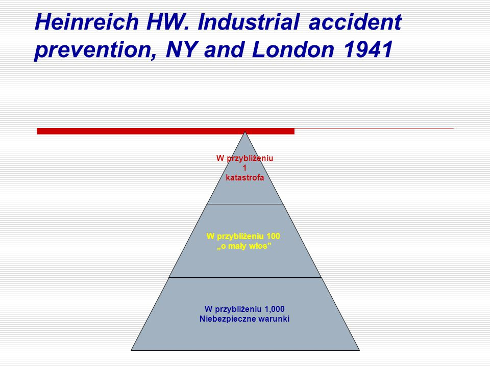 Heinreich HW. Industrial accident prevention, NY and London 1941