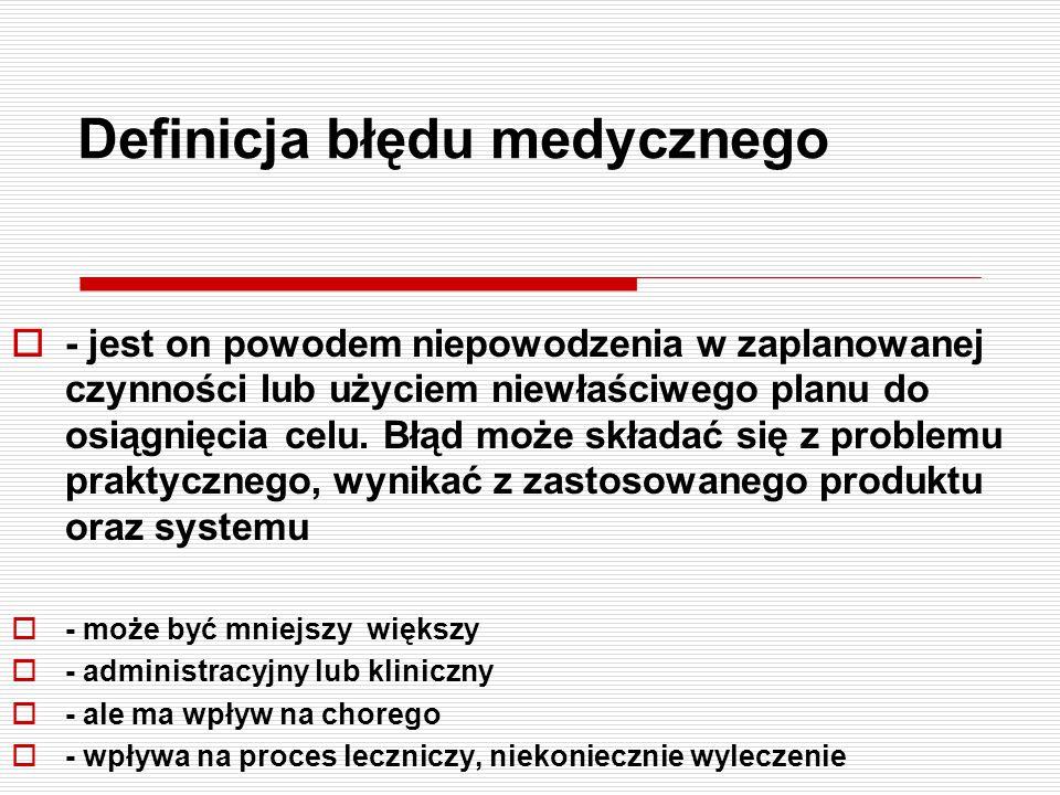 Definicja błędu medycznego