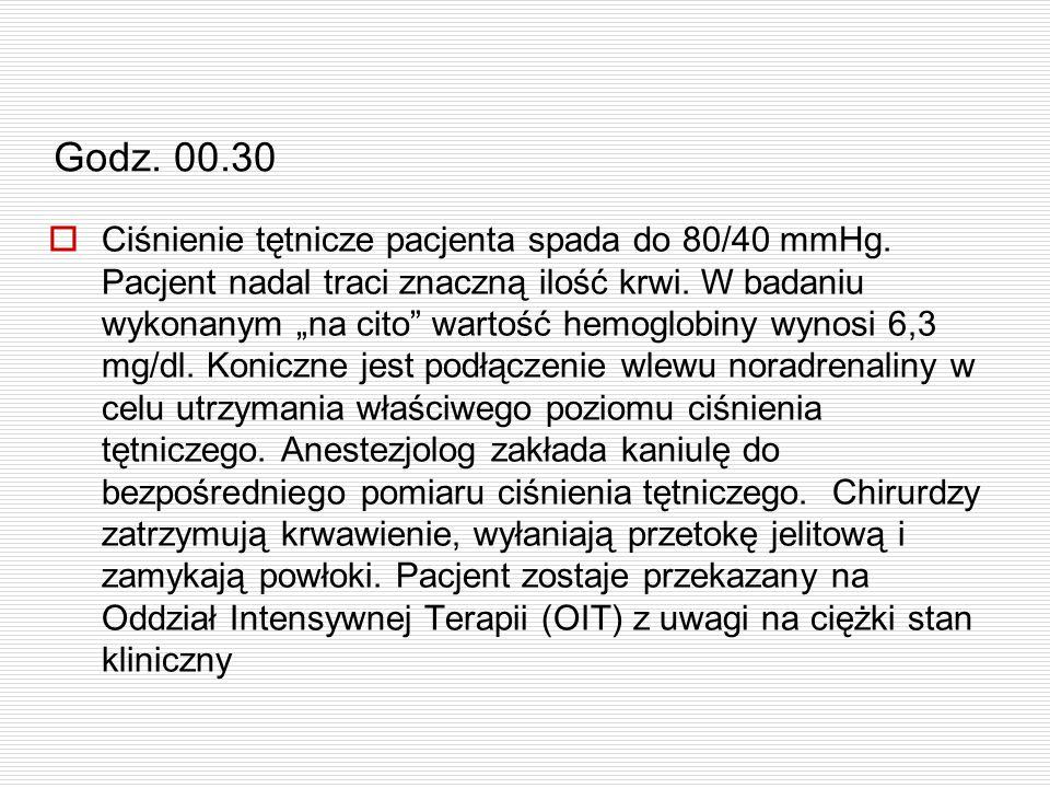 Godz. 00.30