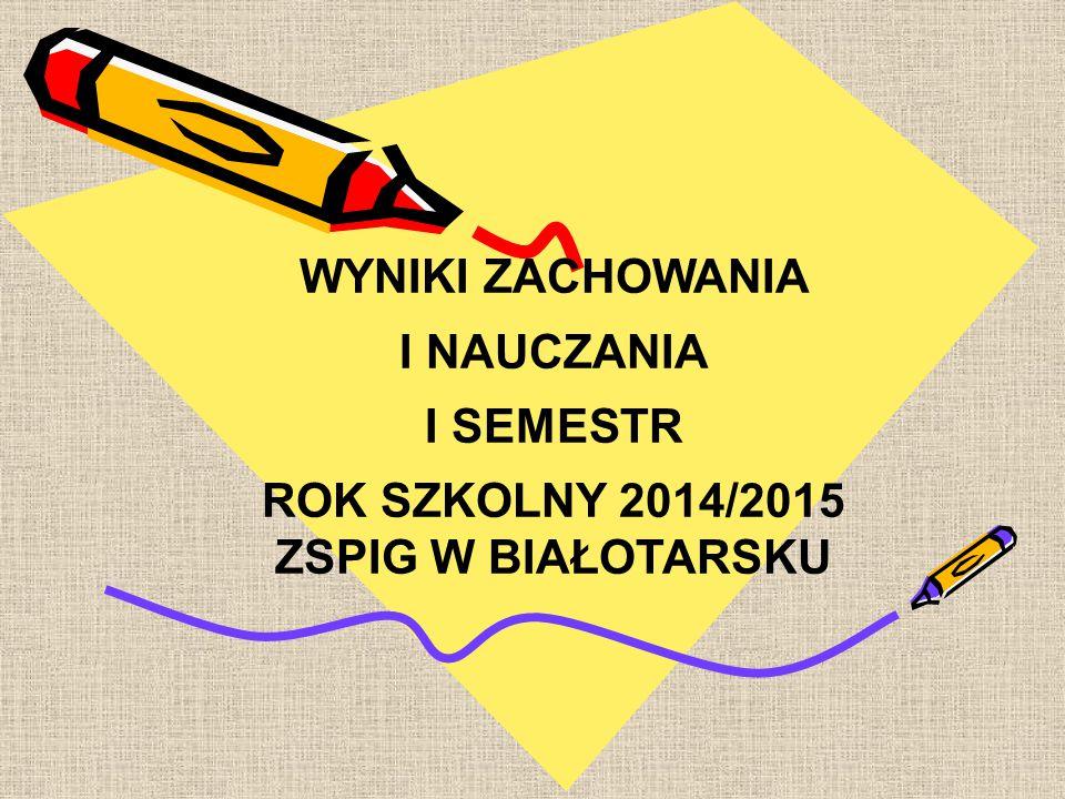 WYNIKI ZACHOWANIA I NAUCZANIA I SEMESTR ROK SZKOLNY 2014/2015 ZSPIG W BIAŁOTARSKU