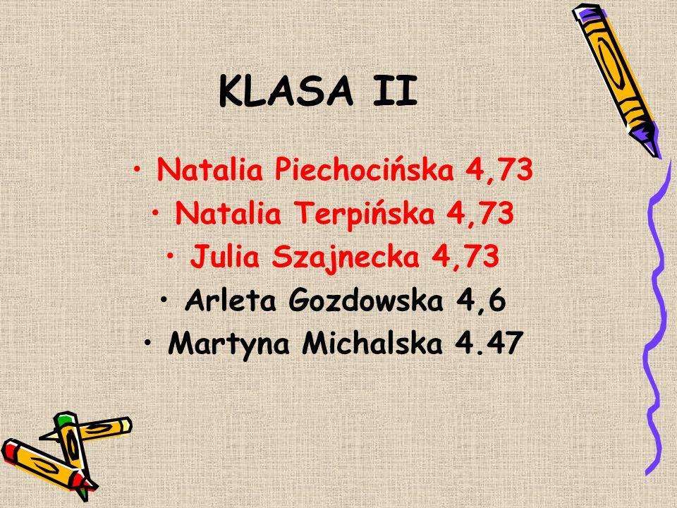 KLASA II Natalia Piechocińska 4,73 Natalia Terpińska 4,73