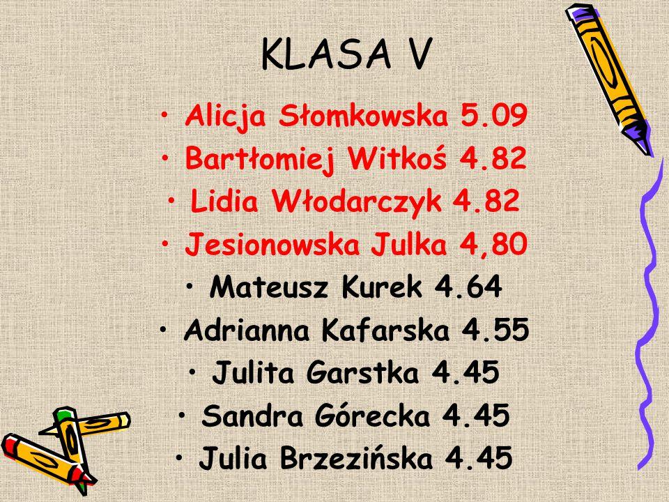 KLASA V Alicja Słomkowska 5.09 Bartłomiej Witkoś 4.82
