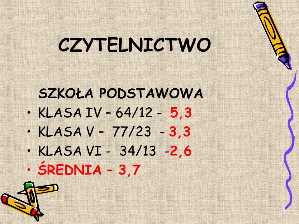 CZYTELNICTWO SZKOŁA PODSTAWOWA KLASA IV – 64/12 - 5,3
