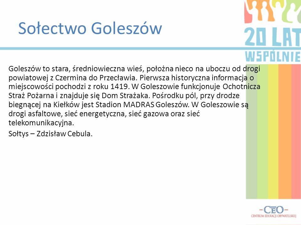 Sołectwo Goleszów