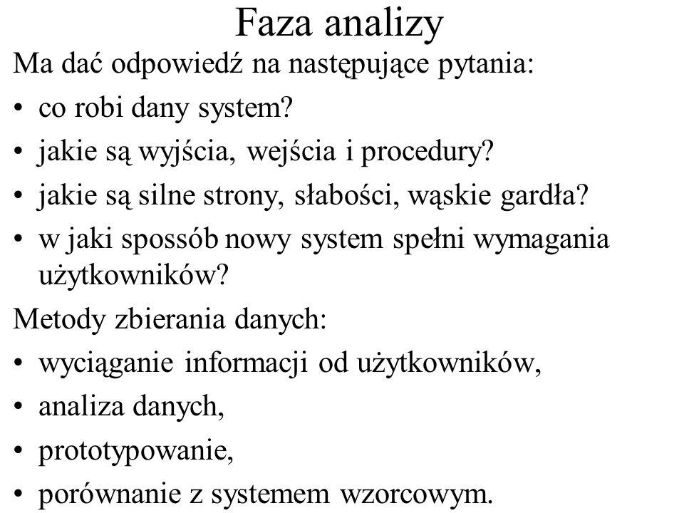 Faza analizy Ma dać odpowiedź na następujące pytania: