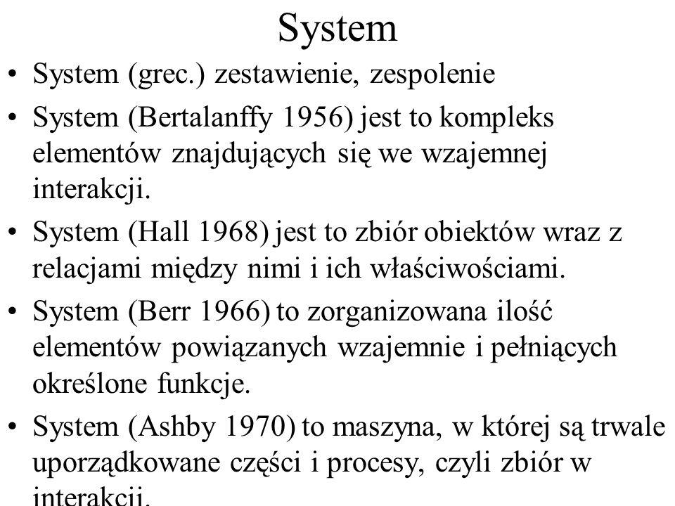 System System (grec.) zestawienie, zespolenie