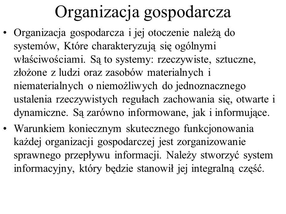 Organizacja gospodarcza