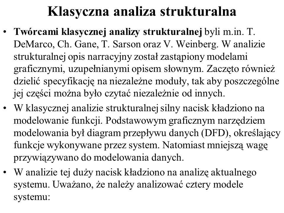 Klasyczna analiza strukturalna