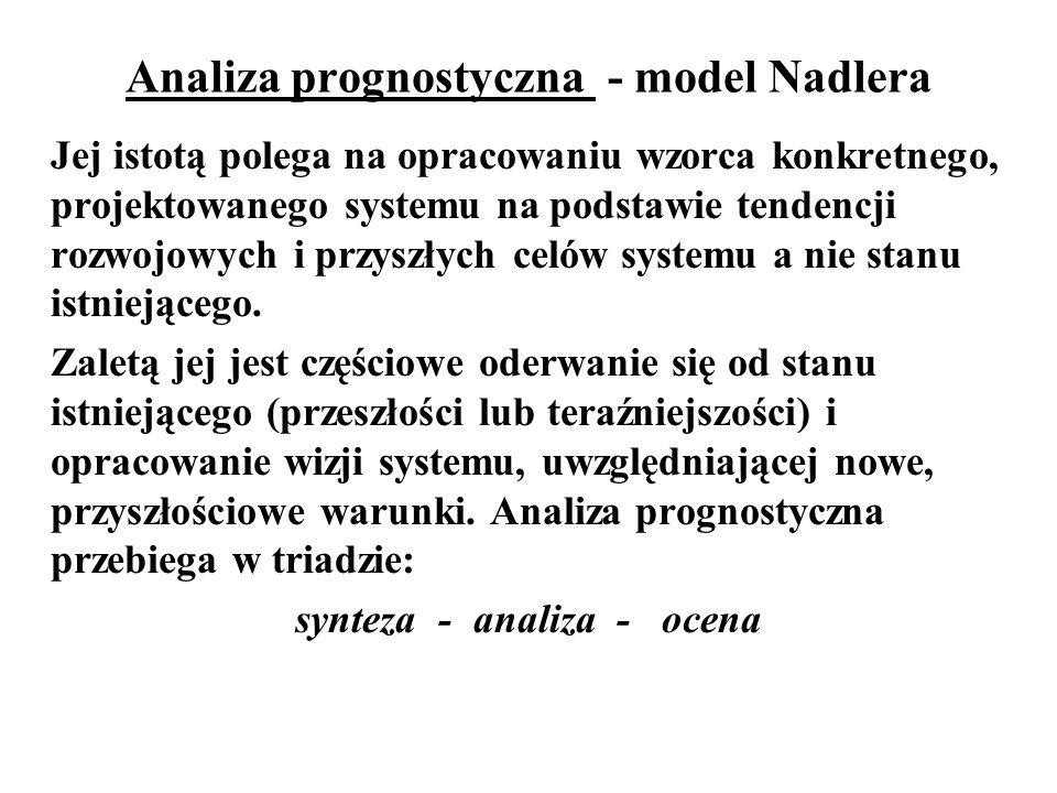 Analiza prognostyczna - model Nadlera