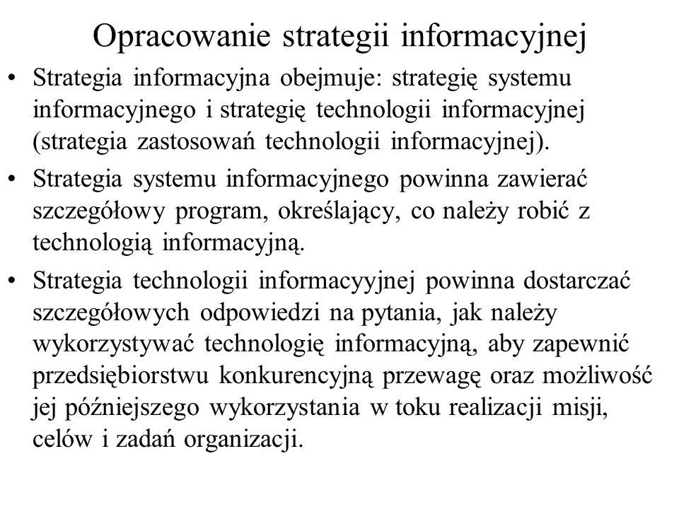 Opracowanie strategii informacyjnej
