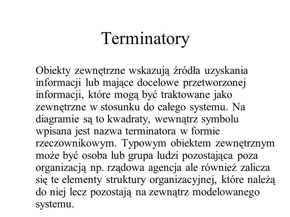 Terminatory