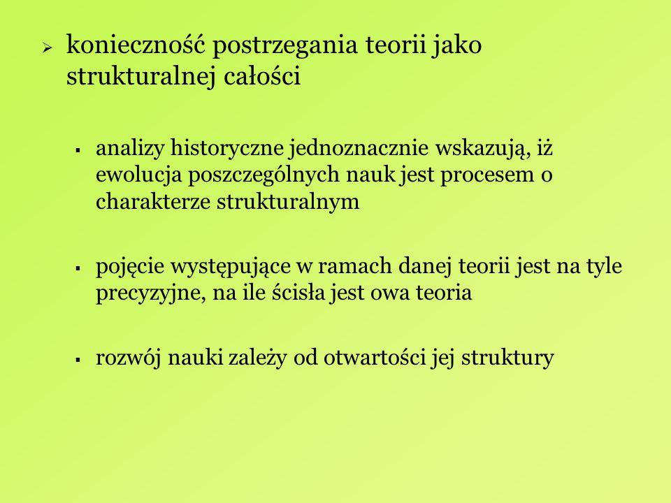 konieczność postrzegania teorii jako strukturalnej całości