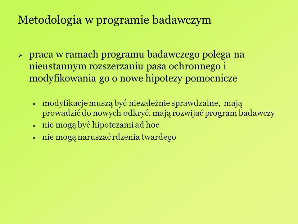 Metodologia w programie badawczym