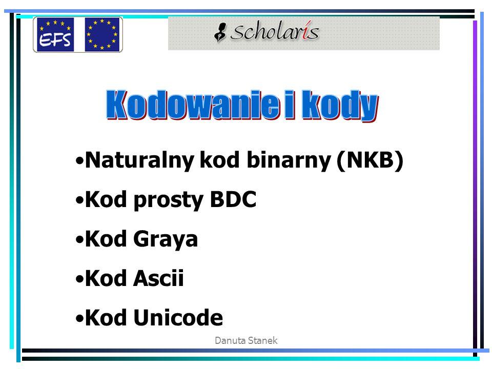 Kodowanie i kody Naturalny kod binarny (NKB) Kod prosty BDC Kod Graya