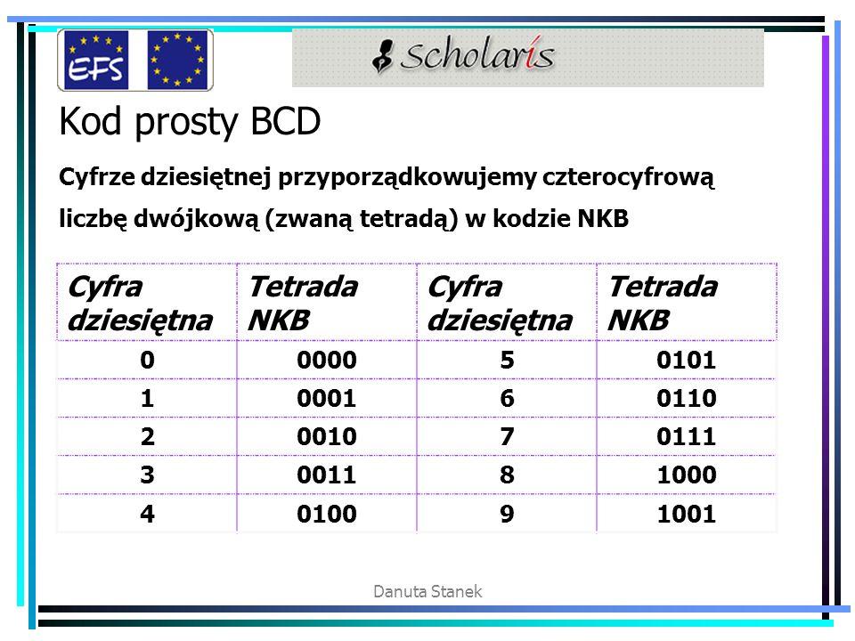 Kod prosty BCD Cyfra dziesiętna Tetrada NKB