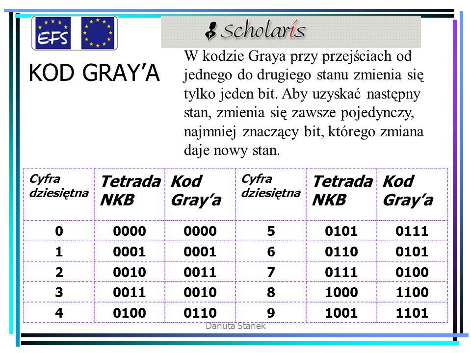 W kodzie Graya przy przejściach od jednego do drugiego stanu zmienia się tylko jeden bit. Aby uzyskać następny stan, zmienia się zawsze pojedynczy, najmniej znaczący bit, którego zmiana daje nowy stan.