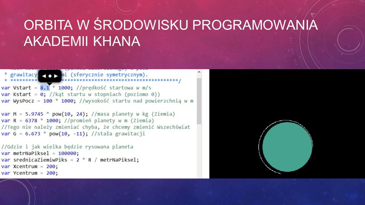 Orbita w środowisku programowania Akademii Khana